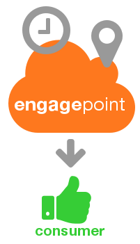Engagepoint time and place